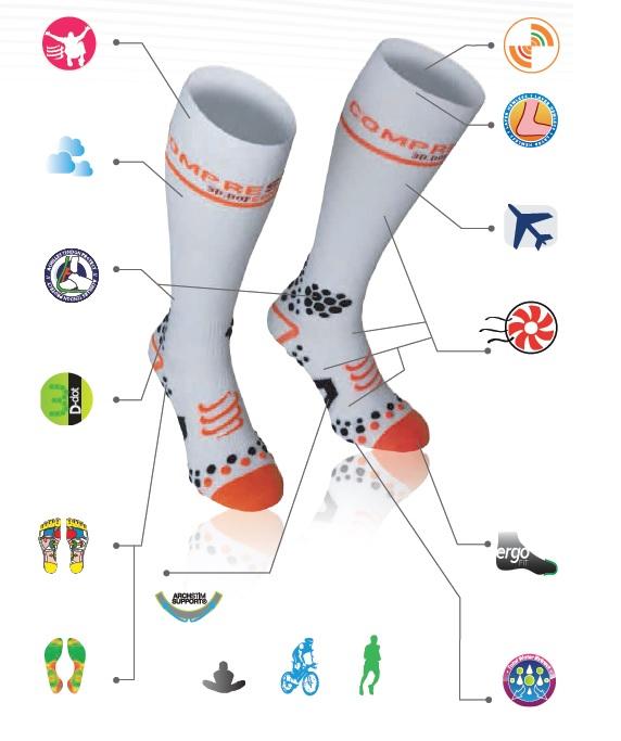 V2-Full-Sock-Features